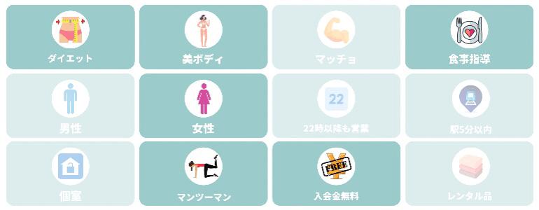 BODY&BALANCEの店舗情報