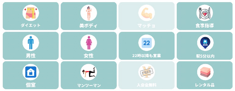 24/7 Workoutの店舗情報