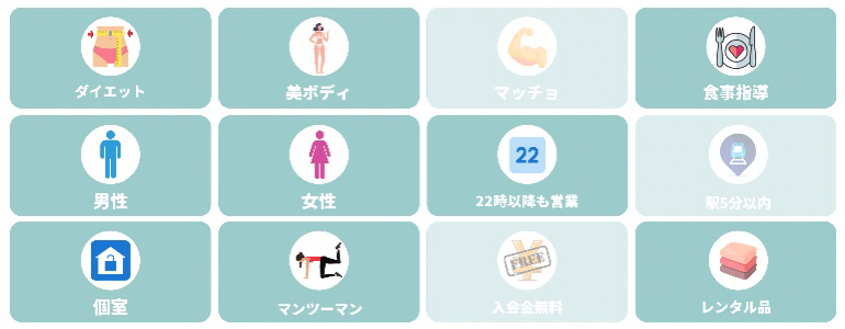 24/7Workoutの店舗情報