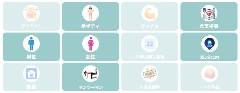 Body Baseの店舗情報