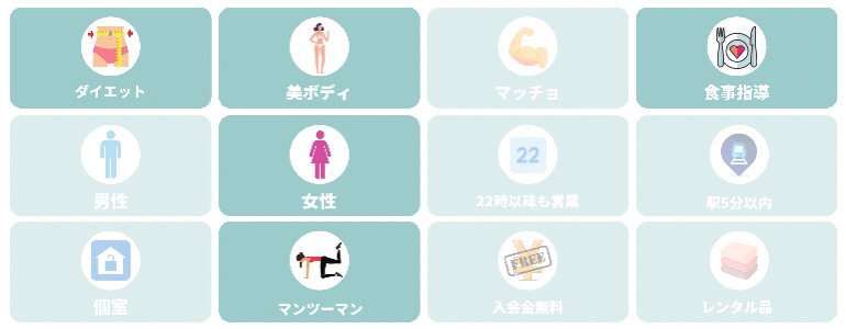 CHANGE FIT MUSEの店舗情報
