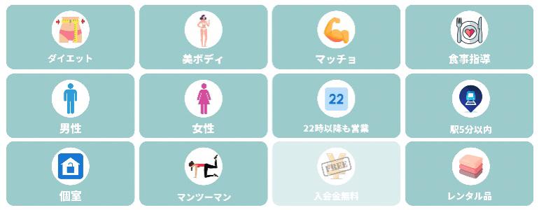 MIYAZAKI GYMの店舗情報