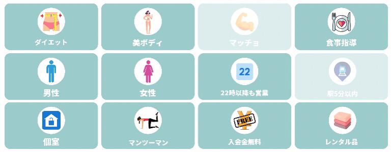 T-BALANCEの店舗情報