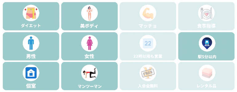 TWO SEVEN BODYの店舗情報