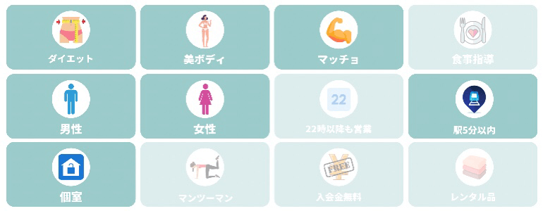 sea-zonsの店舗情報