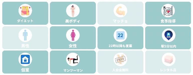 Global fitnessの店舗情報