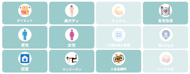 8FITNESSの店舗情報