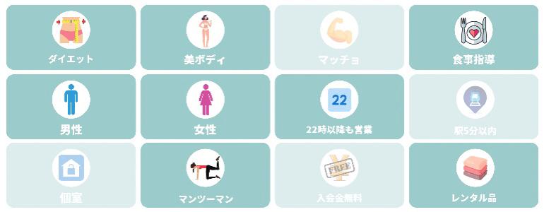 PREMIUM BODYの店舗情報