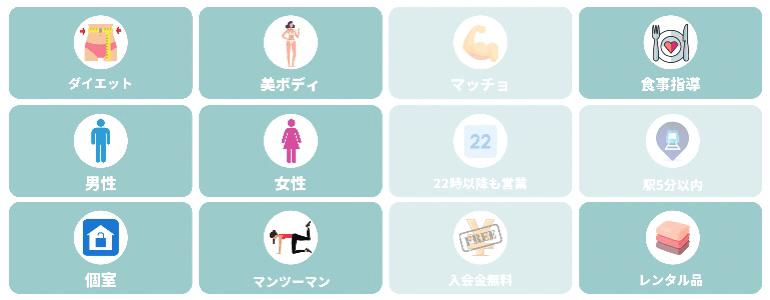 TZ FITNESSの店舗情報