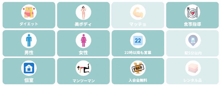 FUNCTIONの店舗情報