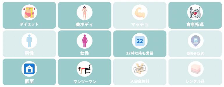 Venusの店舗情報