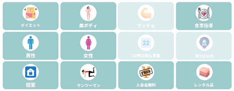 α-BODYの店舗情報
