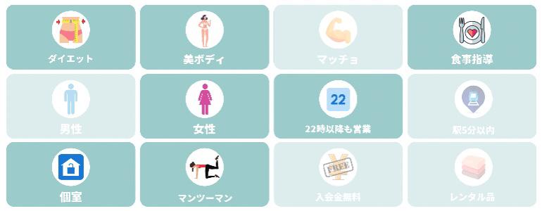 studio kinariの店舗情報